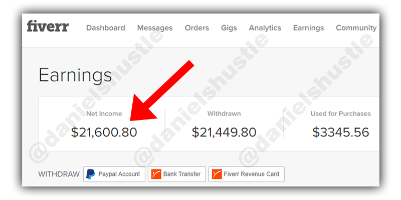 my fiverr earning proof for the what is fiverr article